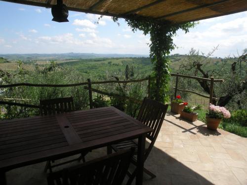 Countryhouse near San Gimignano